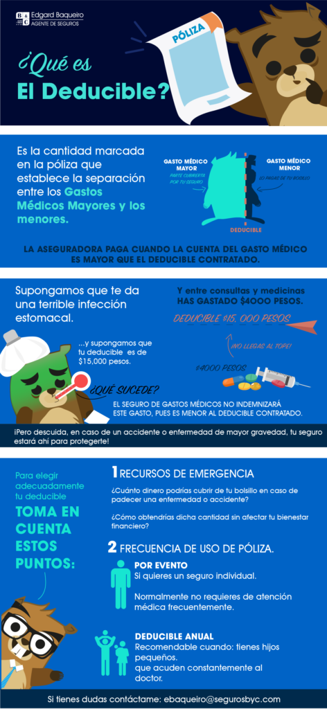 infografía que es deducible