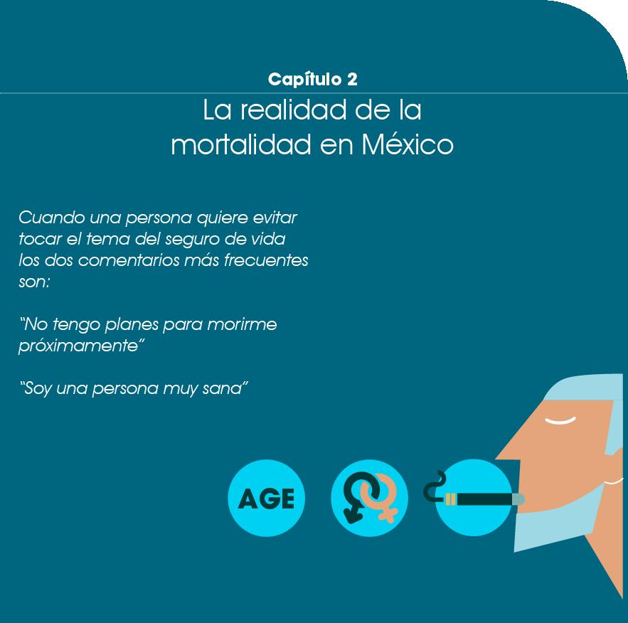Seguro de Vida: capítulo 2, la realidad de la mortalidad en México