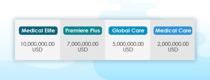alcance cobertura de seguro de gastos medicos best doctors