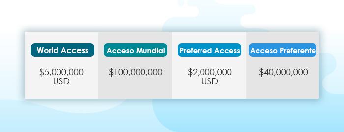 alcance cobertura panamerican mexico seguro medico
